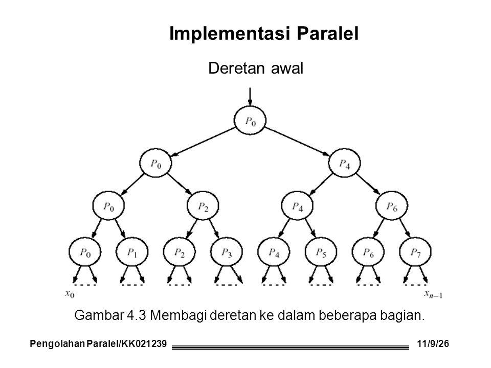 Pengolahan Paralel/KK021239 Implementasi Paralel Gambar 4.3 Membagi deretan ke dalam beberapa bagian.