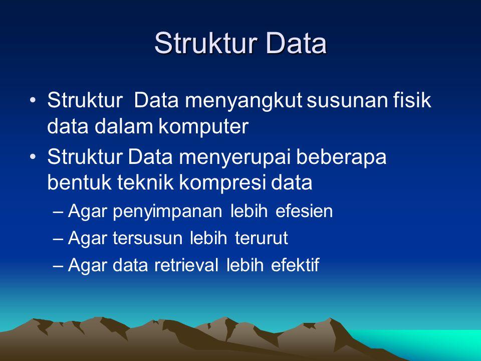 Struktur Data Struktur Data menyangkut susunan fisik data dalam komputer Struktur Data menyerupai beberapa bentuk teknik kompresi data –Agar penyimpan