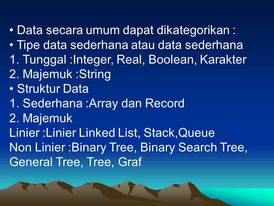 Data secara umum dapat dikategorikan : Tipe data sederhana atau data sederhana 1. Tunggal :Integer, Real, Boolean, Karakter 2. Majemuk :String Struktu