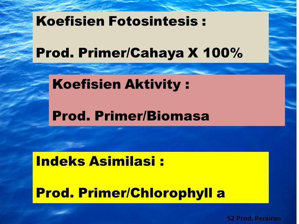 Koefisien Fotosintesis : Prod.Primer/Cahaya X 100% Indeks Asimilasi : Prod.
