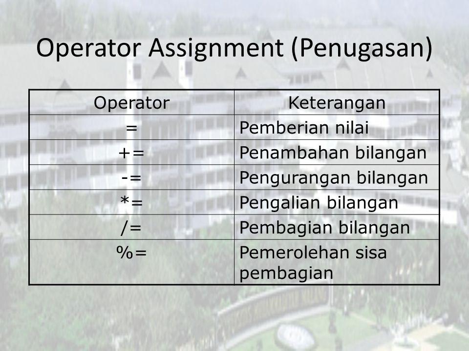Operator Assignment (Penugasan) OperatorKeterangan =Pemberian nilai +=Penambahan bilangan -=Pengurangan bilangan *=Pengalian bilangan /=Pembagian bila