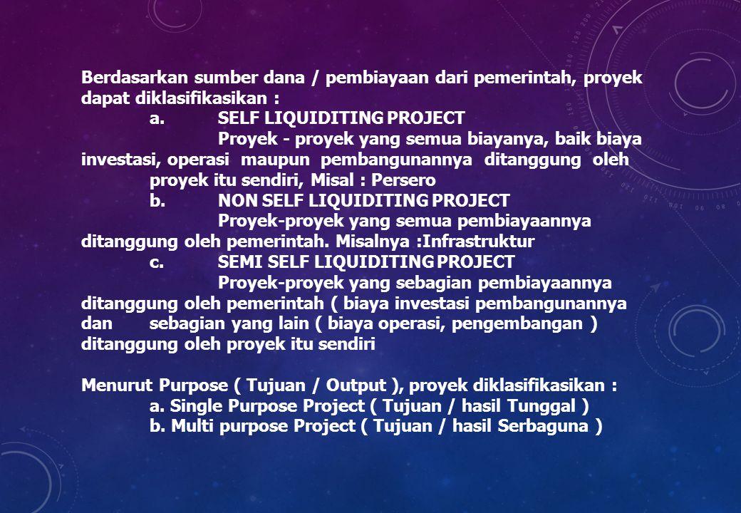 Berdasarkan sumber dana / pembiayaan dari pemerintah, proyek dapat diklasifikasikan : a. SELF LIQUIDITING PROJECT Proyek - proyek yang semua biayanya,