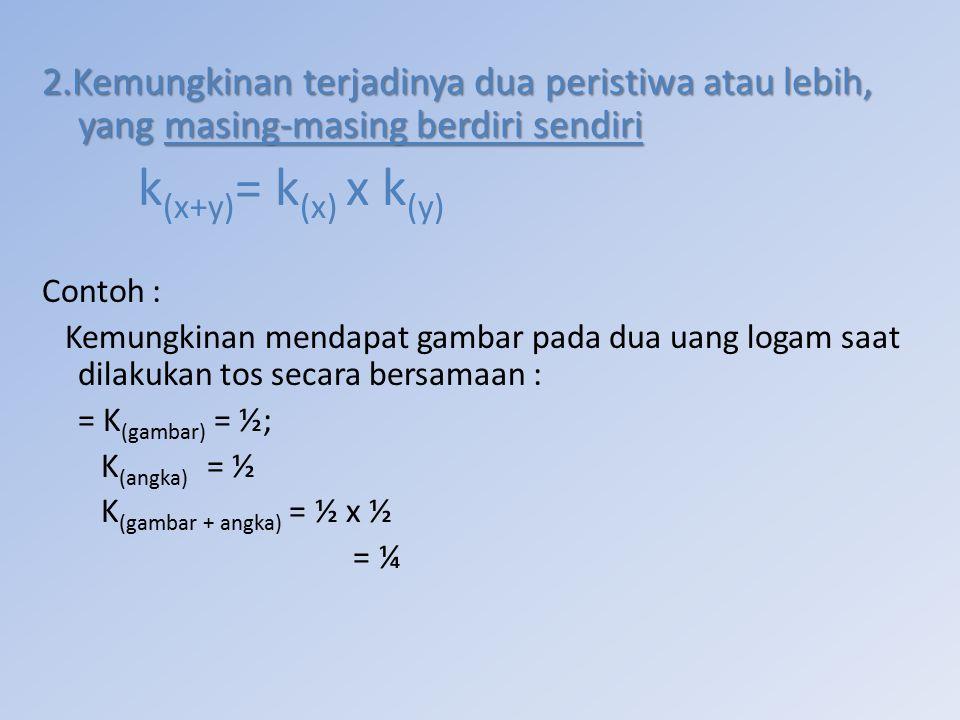 2.Kemungkinan terjadinya dua peristiwa atau lebih, yang masing-masing berdiri sendiri k (x+y) = k (x) x k (y) Contoh : Kemungkinan mendapat gambar pad