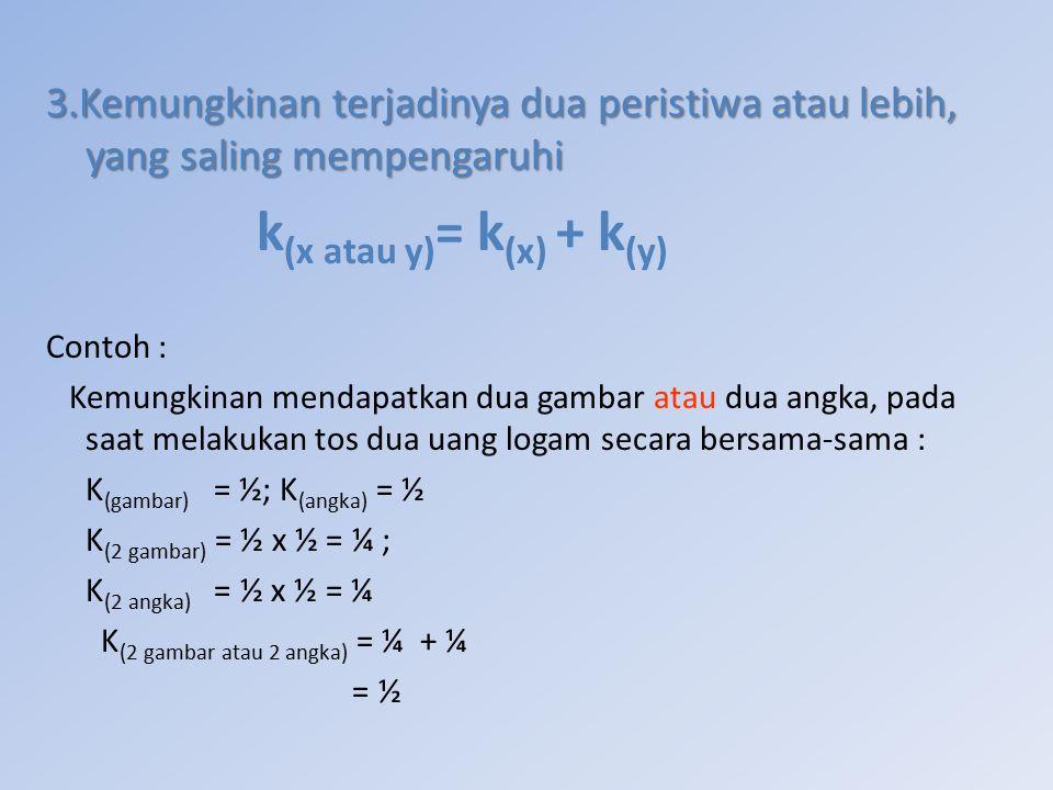 3.Kemungkinan terjadinya dua peristiwa atau lebih, yang saling mempengaruhi k (x atau y) = k (x) + k (y) Contoh : Kemungkinan mendapatkan dua gambar a