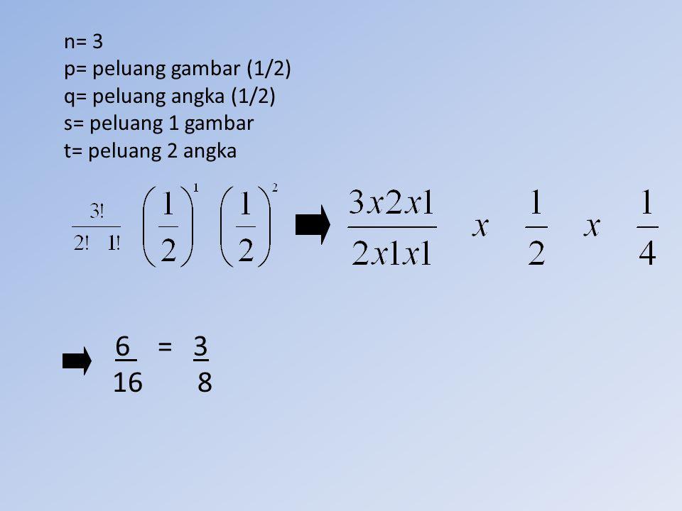 n= 3 p= peluang gambar (1/2) q= peluang angka (1/2) s= peluang 1 gambar t= peluang 2 angka 6 = 3 16 8