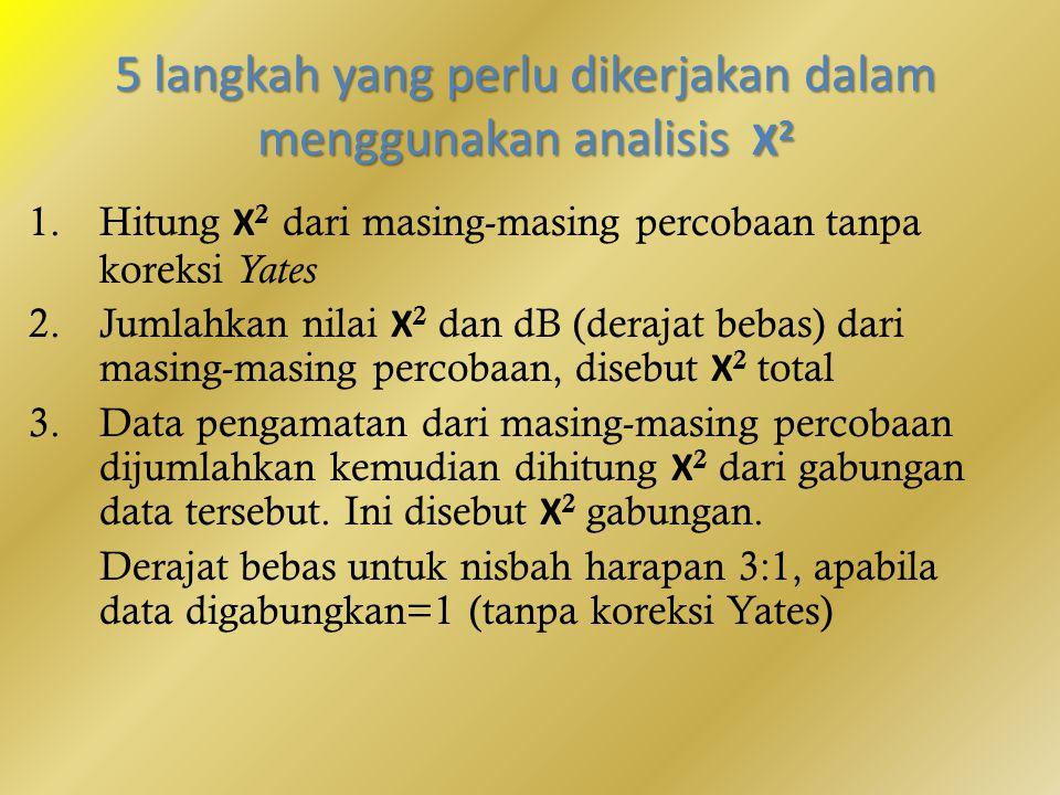 5 langkah yang perlu dikerjakan dalam menggunakan analisis Χ 2 1.Hitung Χ 2 dari masing-masing percobaan tanpa koreksi Yates 2.Jumlahkan nilai Χ 2 dan