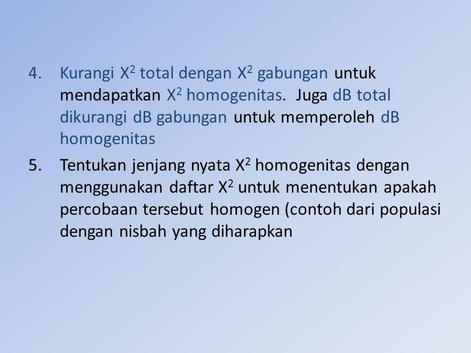4.Kurangi Χ 2 total dengan Χ 2 gabungan untuk mendapatkan Χ 2 homogenitas. Juga dB total dikurangi dB gabungan untuk memperoleh dB homogenitas 5.Tentu