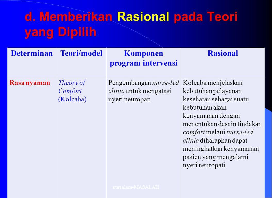 d. Memberikan Rasional pada Teori yang Dipilih DeterminanTeori/modelKomponen program intervensi Rasional Rasa nyamanTheory of Comfort (Kolcaba) Pengem