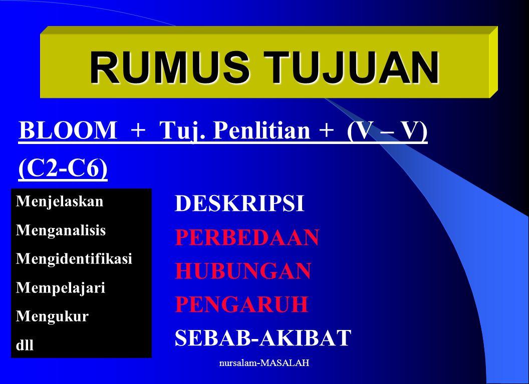 nursalam-MASALAH RUMUS TUJUAN BLOOM + Tuj. Penlitian + (V – V) (C2-C6) DESKRIPSI PERBEDAAN HUBUNGAN PENGARUH SEBAB-AKIBAT Menjelaskan Menganalisis Men
