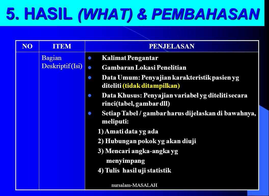 5. HASIL (WHAT) & PEMBAHASAN NOITEMPENJELASAN Bagian Deskriptif (Isi) Kalimat Pengantar Gambaran Lokasi Penelitian Data Umum: Penyajian karakteristik