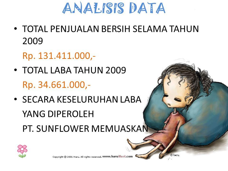 ANALISIS DATA TOTAL PENJUALAN BERSIH SELAMA TAHUN 2009 Rp. 131.411.000,- TOTAL LABA TAHUN 2009 Rp. 34.661.000,- SECARA KESELURUHAN LABA YANG DIPEROLEH