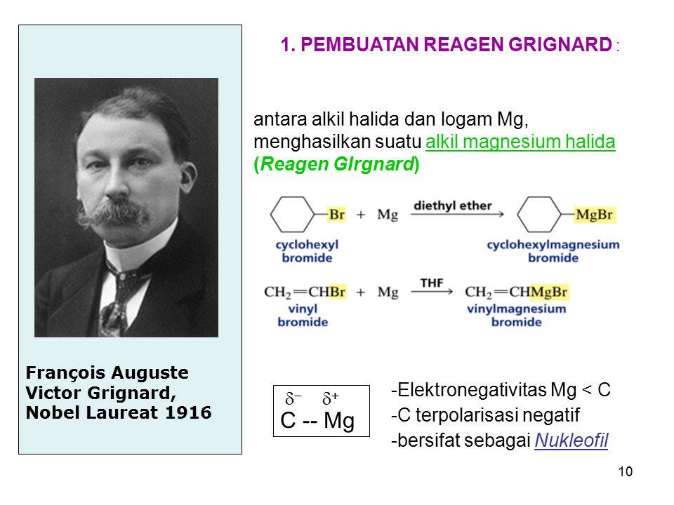 10 François Auguste Victor Grignard, Nobel Laureat 1916 antara alkil halida dan logam Mg, menghasilkan suatu alkil magnesium halida (Reagen GIrgnard)