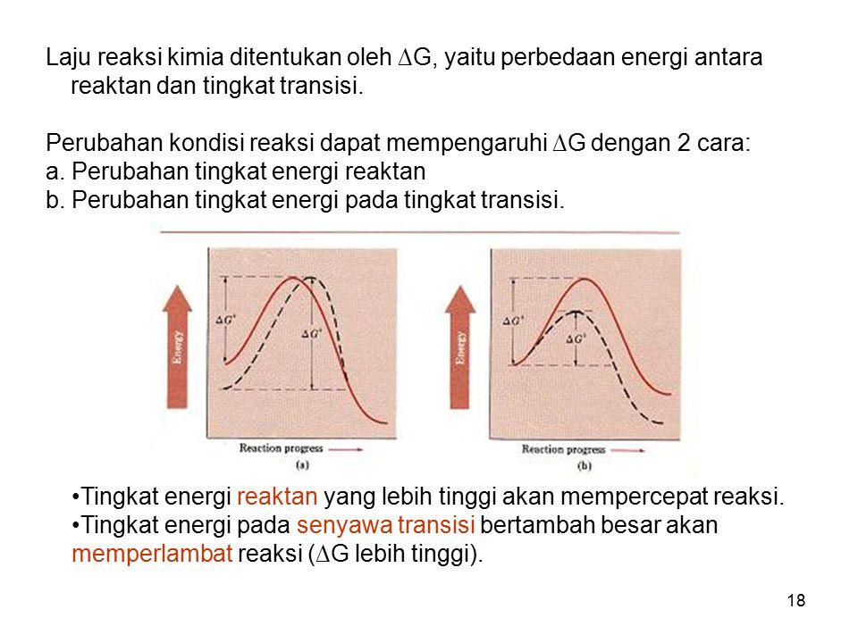 18 Laju reaksi kimia ditentukan oleh ∆G, yaitu perbedaan energi antara reaktan dan tingkat transisi. Perubahan kondisi reaksi dapat mempengaruhi ∆G de