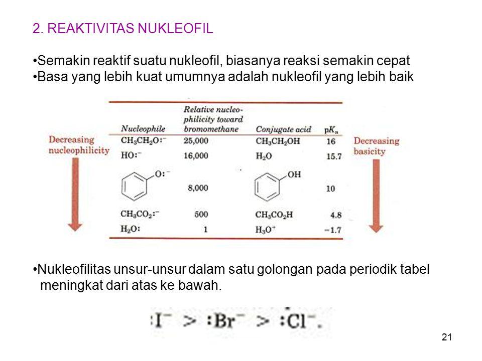 21 2. REAKTIVITAS NUKLEOFIL Semakin reaktif suatu nukleofil, biasanya reaksi semakin cepat Basa yang lebih kuat umumnya adalah nukleofil yang lebih ba