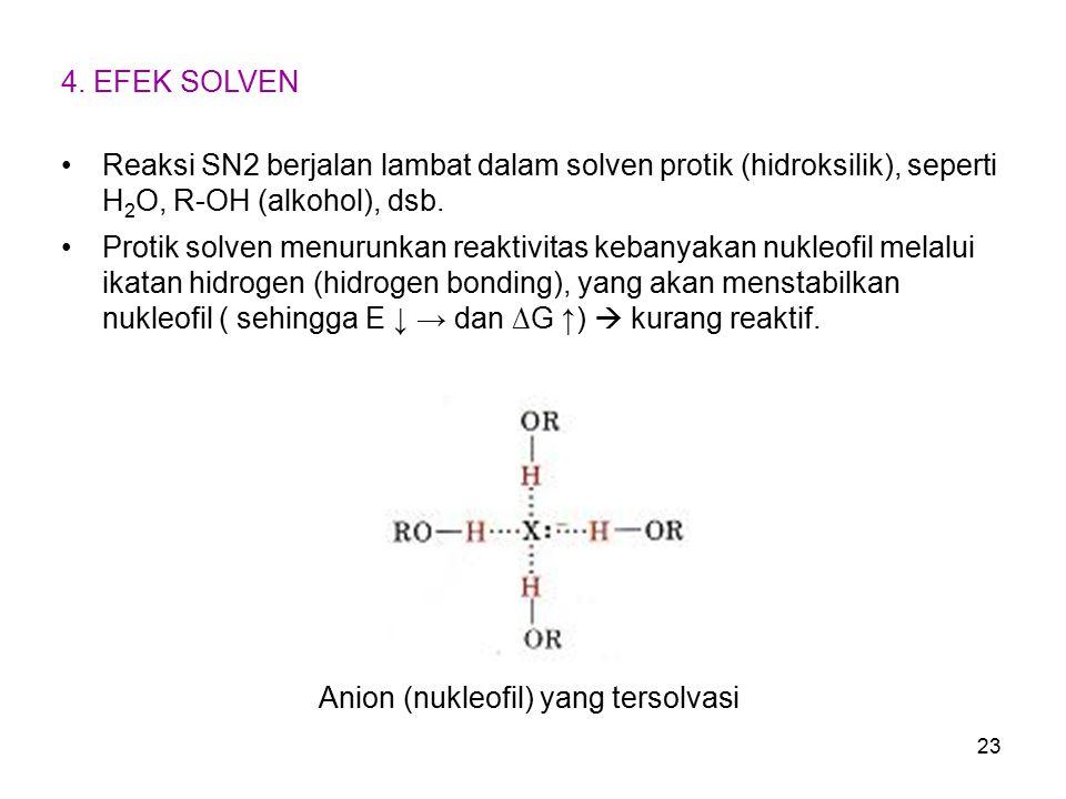 23 4. EFEK SOLVEN Reaksi SN2 berjalan lambat dalam solven protik (hidroksilik), seperti H 2 O, R-OH (alkohol), dsb. Protik solven menurunkan reaktivit