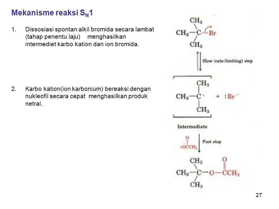 27 Mekanisme reaksi S N 1 1.Dissosiasi spontan alkil bromida secara lambat (tahap penentu laju) menghasilkan intermediet karbo kation dan ion bromida.