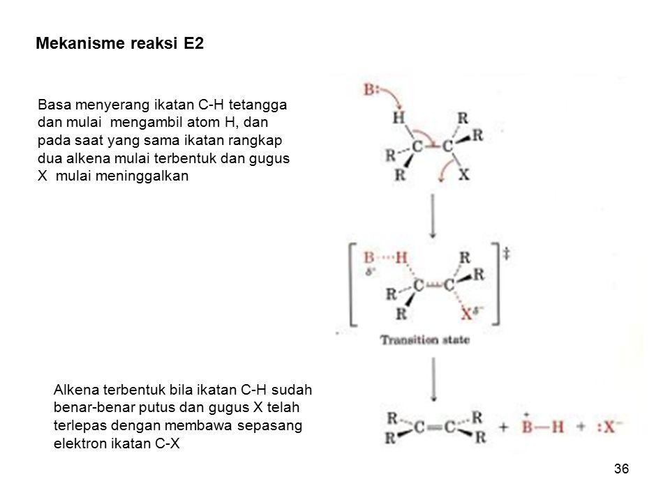 36 Mekanisme reaksi E2 Basa menyerang ikatan C-H tetangga dan mulai mengambil atom H, dan pada saat yang sama ikatan rangkap dua alkena mulai terbentu