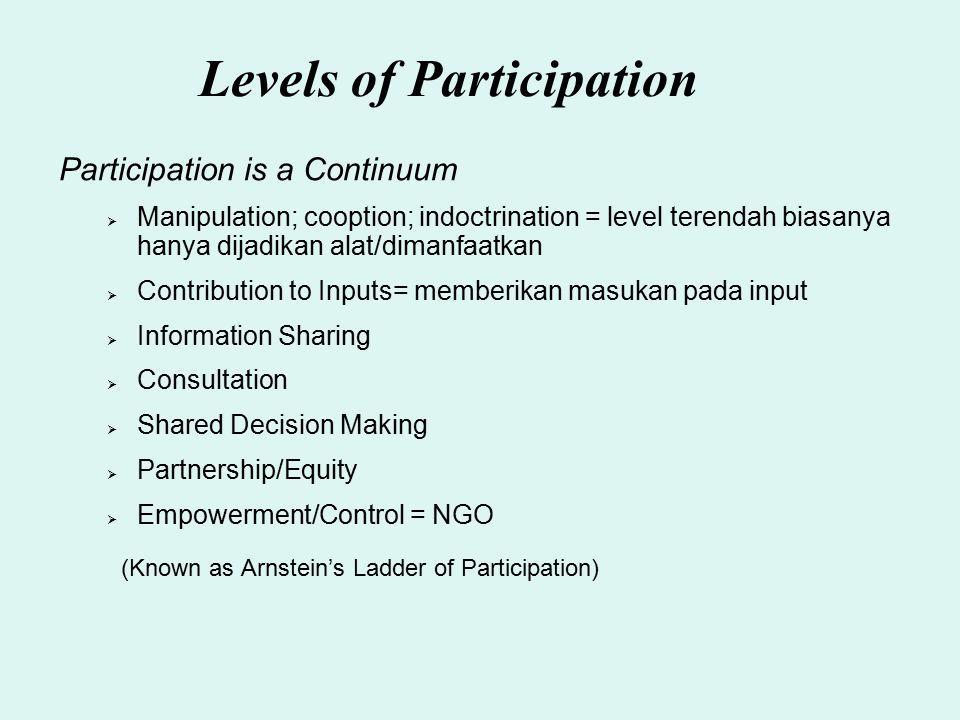 Levels of Participation Participation is a Continuum  Manipulation; cooption; indoctrination = level terendah biasanya hanya dijadikan alat/dimanfaat