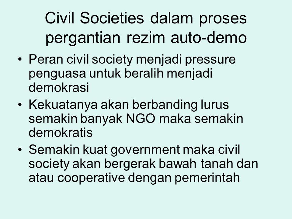 Civil Societies dalam proses pergantian rezim auto-demo Peran civil society menjadi pressure penguasa untuk beralih menjadi demokrasi Kekuatanya akan