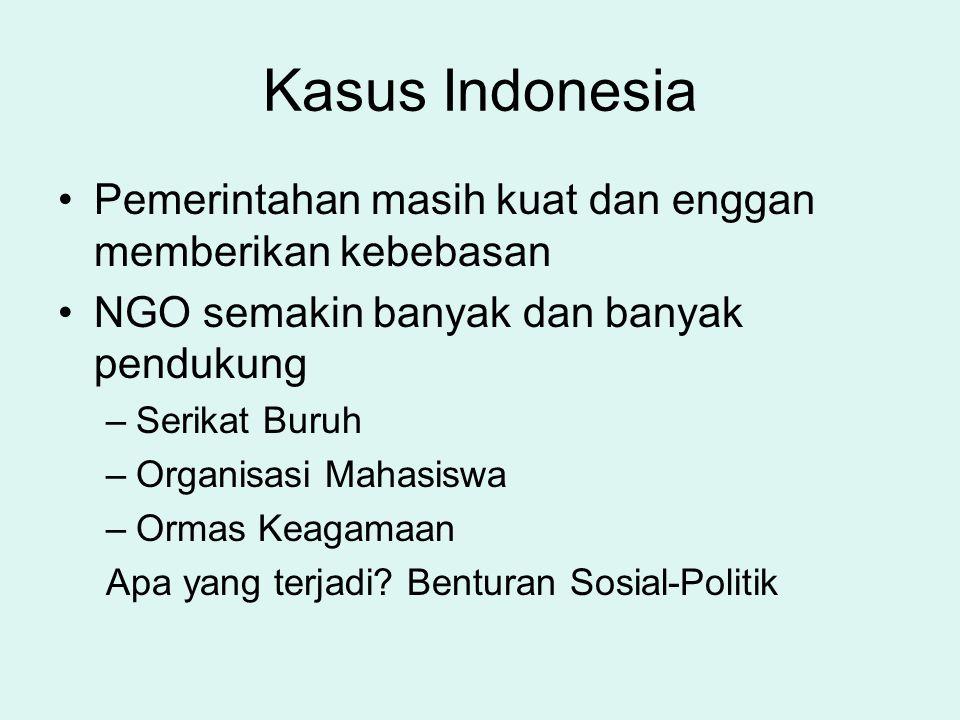 Kasus Indonesia Pemerintahan masih kuat dan enggan memberikan kebebasan NGO semakin banyak dan banyak pendukung –Serikat Buruh –Organisasi Mahasiswa –