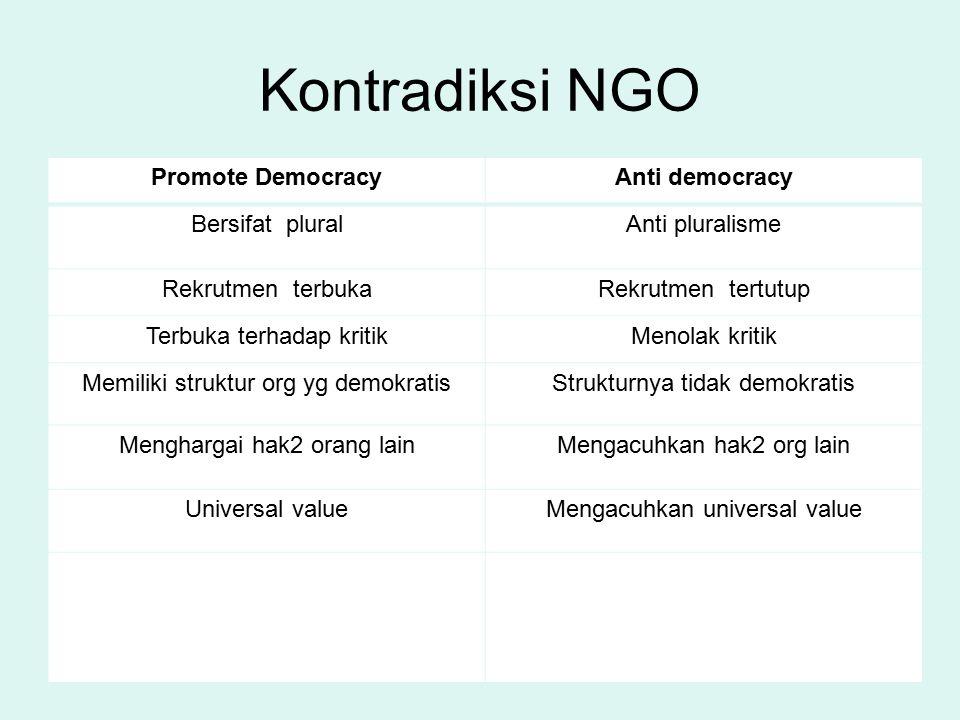 Kontradiksi NGO Promote DemocracyAnti democracy Bersifat pluralAnti pluralisme Rekrutmen terbukaRekrutmen tertutup Terbuka terhadap kritikMenolak krit