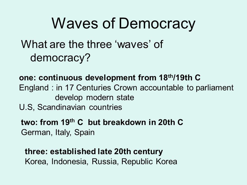 Third wave democracies Ada free and fair elections (Schumpeter) but –Satu institusi bergerak mayoritas dan sulit dikontrol –Kurang transparansi dan accountabilitas –Kurangnya Peran Masyarakat dalam demokrasi