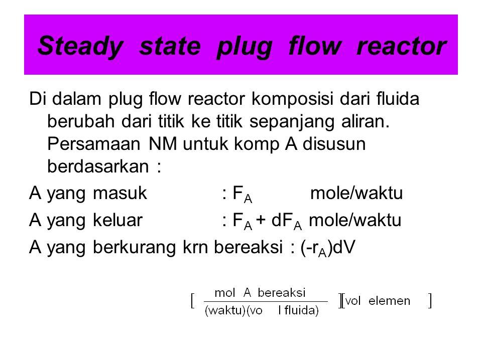 Steady state plug flow reactor Di dalam plug flow reactor komposisi dari fluida berubah dari titik ke titik sepanjang aliran. Persamaan NM untuk komp