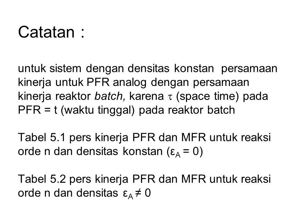 Catatan : untuk sistem dengan densitas konstan persamaan kinerja untuk PFR analog dengan persamaan kinerja reaktor batch, karena  (space time) pada P