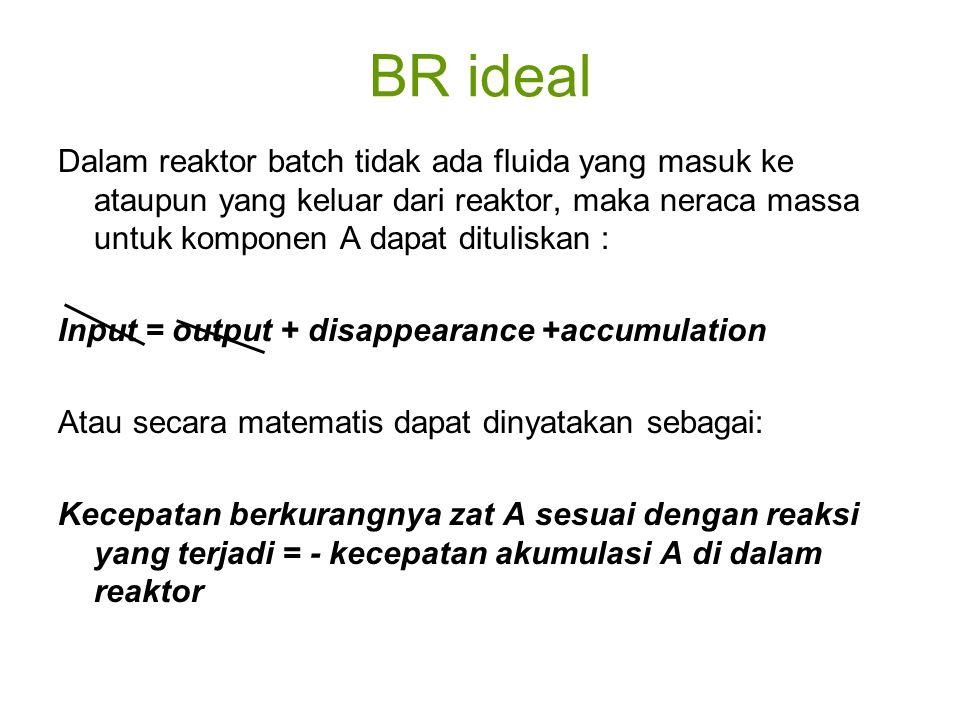 BR ideal Dalam reaktor batch tidak ada fluida yang masuk ke ataupun yang keluar dari reaktor, maka neraca massa untuk komponen A dapat dituliskan : In