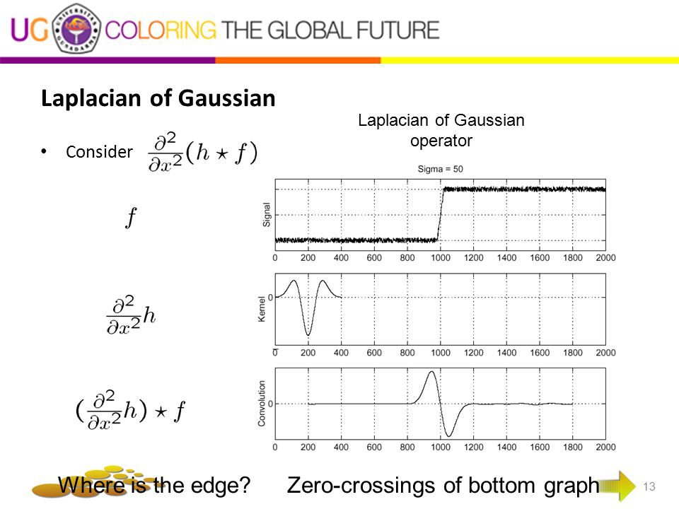 Laplacian of Gaussian Consider 13 Laplacian of Gaussian operator Where is the edge?Zero-crossings of bottom graph