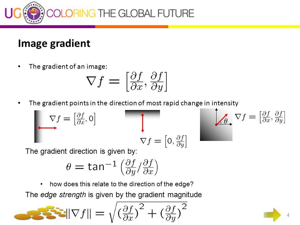 Magnitude of gradient vector 5 Rumus 1: Rumus 2: Rumus 3: The discrete gradient How can we differentiate a digital image f[x,y].