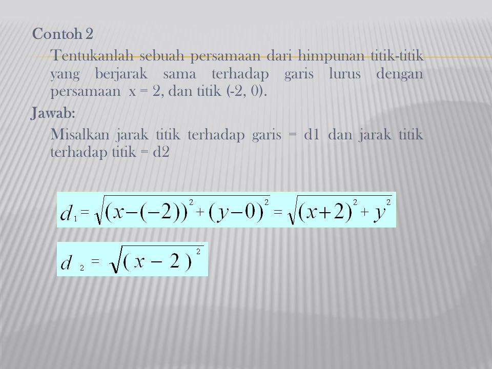 Contoh 2 Tentukanlah sebuah persamaan dari himpunan titik-titik yang berjarak sama terhadap garis lurus dengan persamaan x = 2, dan titik (-2, 0). Jaw