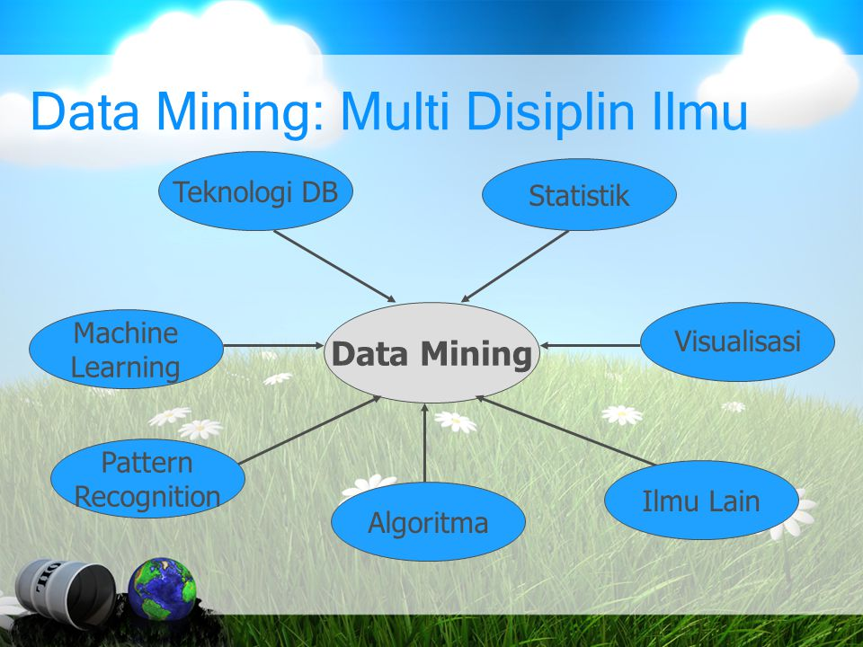 Data Mining: Multi Disiplin Ilmu Data Mining Teknologi DB Statistik Machine Learning Pattern Recognition Algoritma Ilmu Lain Visualisasi