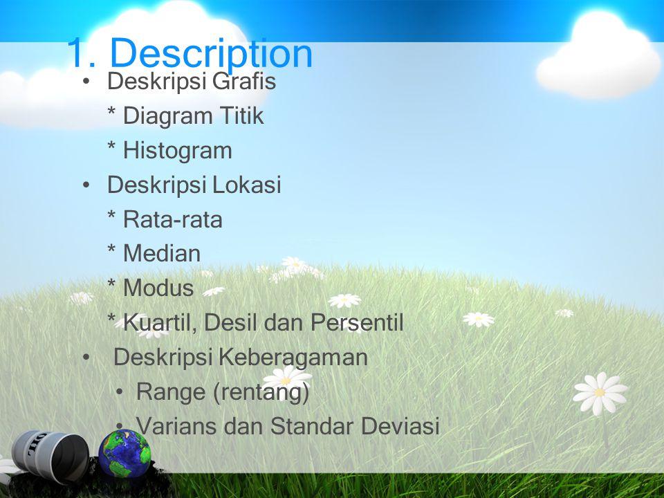 1. Description Deskripsi Grafis * Diagram Titik * Histogram Deskripsi Lokasi * Rata-rata * Median * Modus * Kuartil, Desil dan Persentil Deskripsi Keb
