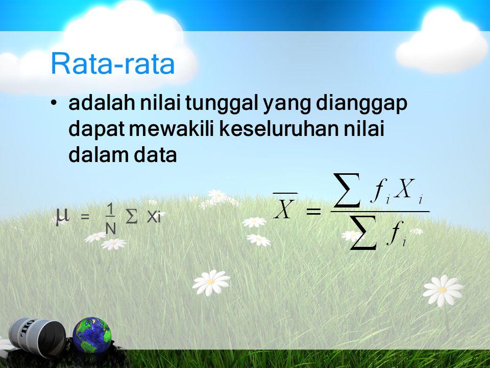 Rata-rata adalah nilai tunggal yang dianggap dapat mewakili keseluruhan nilai dalam data  = 1N1N  Xi