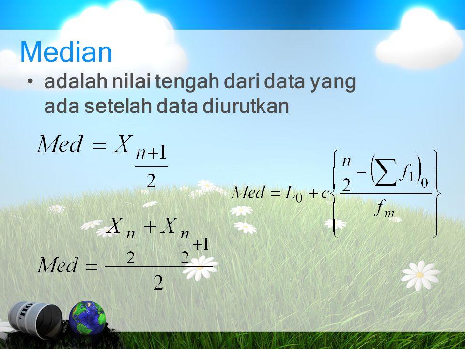 Median adalah nilai tengah dari data yang ada setelah data diurutkan
