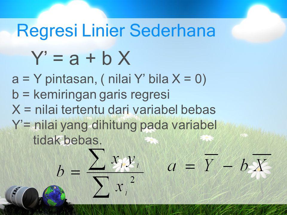 Regresi Linier Sederhana Y' = a + b X a = Y pintasan, ( nilai Y' bila X = 0) b = kemiringan garis regresi X = nilai tertentu dari variabel bebas Y'= n