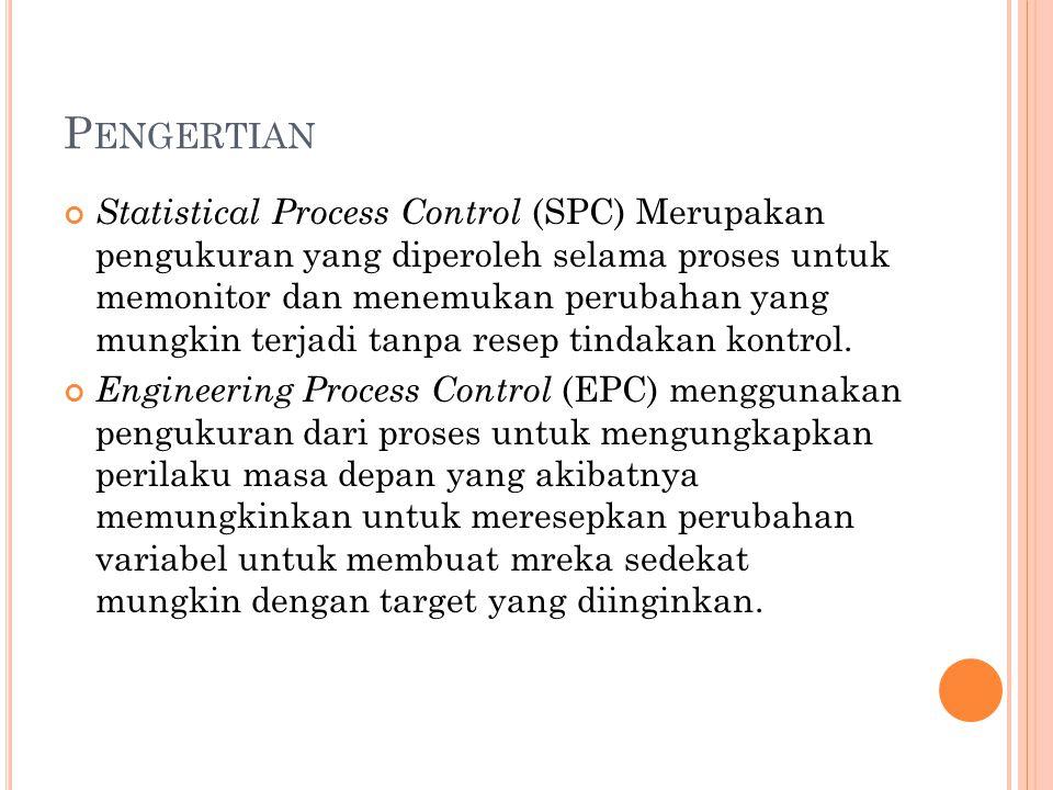P ENGERTIAN Statistical Process Control (SPC) Merupakan pengukuran yang diperoleh selama proses untuk memonitor dan menemukan perubahan yang mungkin t