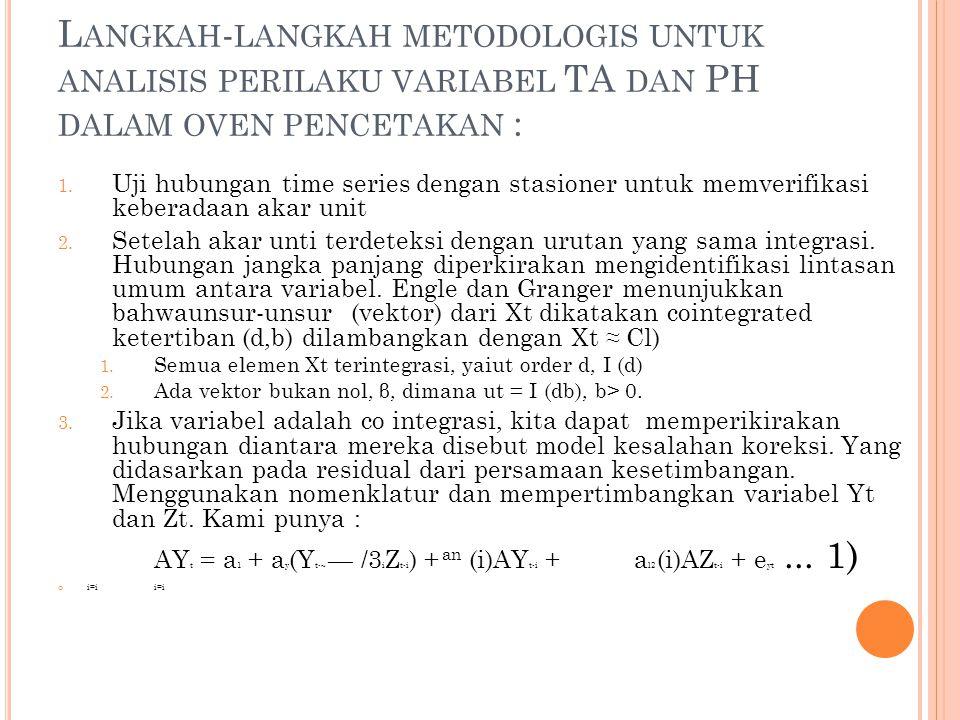 L ANGKAH - LANGKAH METODOLOGIS UNTUK ANALISIS PERILAKU VARIABEL TA DAN PH DALAM OVEN PENCETAKAN : 1. Uji hubungan time series dengan stasioner untuk m