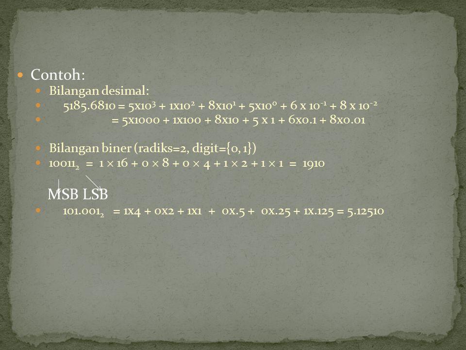 Contoh: Bilangan desimal: 5185.6810 = 5x10 3 + 1x10 2 + 8x10 1 + 5x10 0 + 6 x 10 -1 + 8 x 10 -2 = 5x1000 + 1x100 + 8x10 + 5 x 1 + 6x0.1 + 8x0.01 Bilan