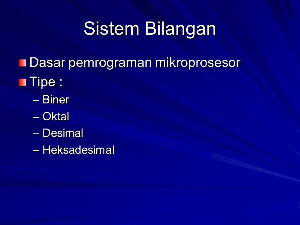 Sistem Bilangan Dasar pemrograman mikroprosesor Tipe : –Biner –Oktal –Desimal –Heksadesimal