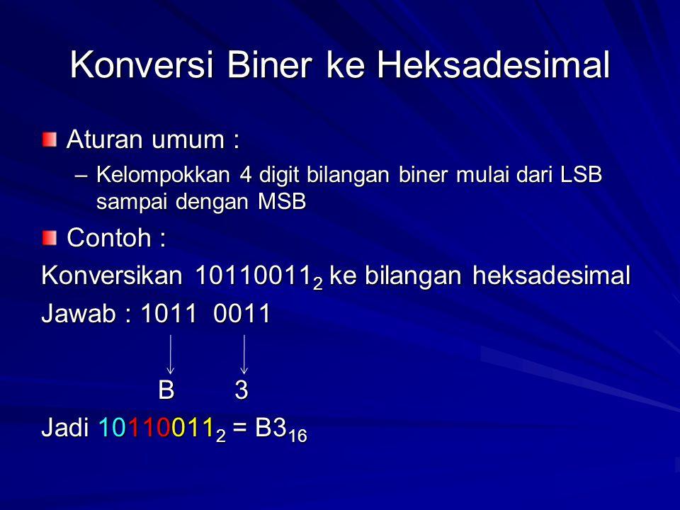 Konversi Biner ke Heksadesimal Aturan umum : –Kelompokkan 4 digit bilangan biner mulai dari LSB sampai dengan MSB Contoh : Konversikan 10110011 2 ke bilangan heksadesimal Jawab : 1011 0011 B 3 B 3 Jadi 10110011 2 = B3 16