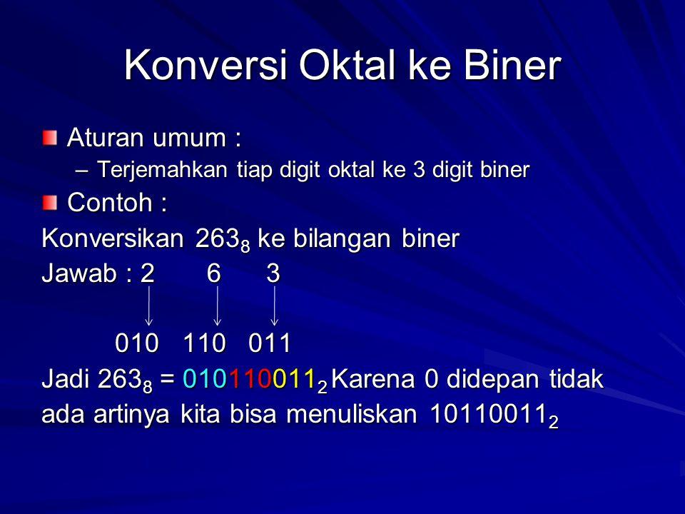 Konversi Oktal ke Biner Aturan umum : –Terjemahkan tiap digit oktal ke 3 digit biner Contoh : Konversikan 263 8 ke bilangan biner Jawab : 2 6 3 010 11