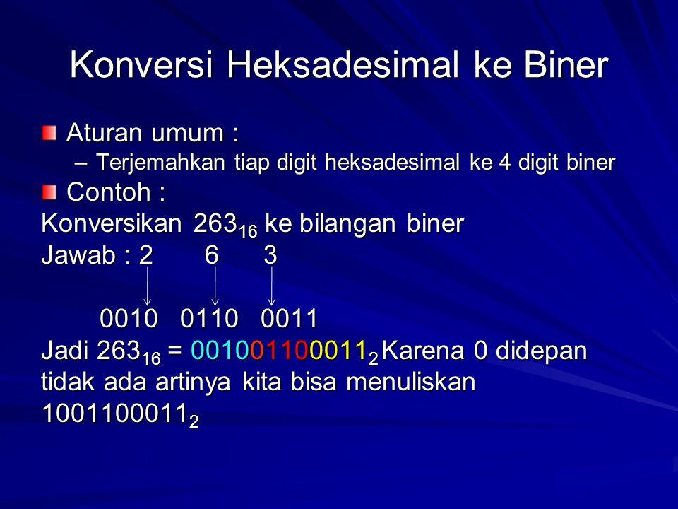 Konversi Heksadesimal ke Biner Aturan umum : –Terjemahkan tiap digit heksadesimal ke 4 digit biner Contoh : Konversikan 263 16 ke bilangan biner Jawab : 2 6 3 0010 0110 0011 0010 0110 0011 Jadi 263 16 = 001001100011 2 Karena 0 didepan tidak ada artinya kita bisa menuliskan 1001100011 2