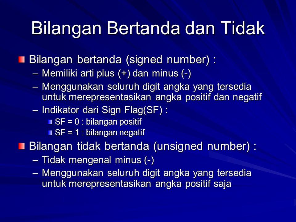 Bilangan Bertanda dan Tidak Bilangan bertanda (signed number) : –Memiliki arti plus (+) dan minus (-) –Menggunakan seluruh digit angka yang tersedia u