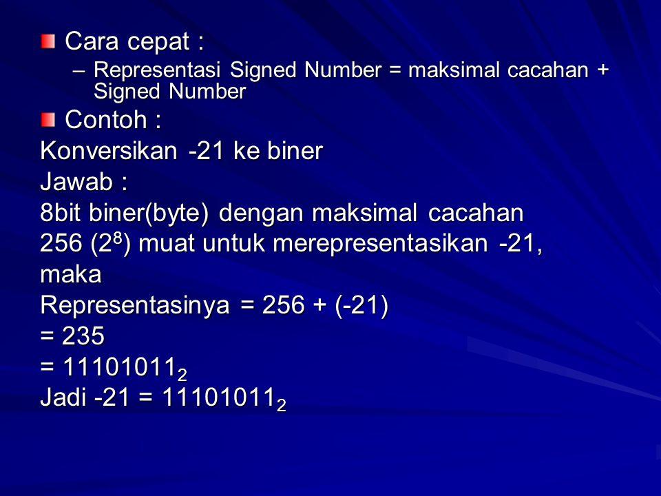 Cara cepat : –Representasi Signed Number = maksimal cacahan + Signed Number Contoh : Konversikan -21 ke biner Jawab : 8bit biner(byte) dengan maksimal