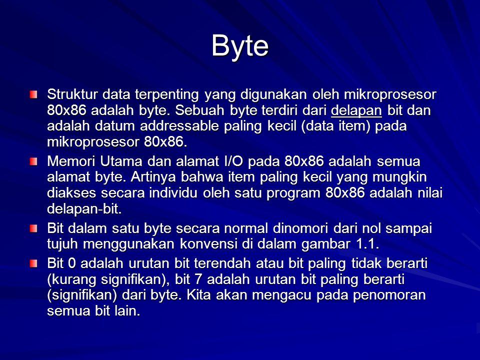 Byte Struktur data terpenting yang digunakan oleh mikroprosesor 80x86 adalah byte. Sebuah byte terdiri dari delapan bit dan adalah datum addressable p