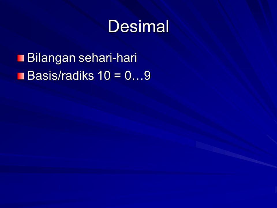 Heksadesimal Paling banyak dipergunakan dalam pemrograman bahasa rakitan Basis/radiks 16 = 0,1,2,3,4,5,6,7,8,9,A,B,C,D,E,F Konversi ke desimal : –Mengalikan suku ke-N dengan 16 N Contoh : 31 16 = (3 x 16 1 ) + (1 x 16 0 ) = 48 + 1 = 48 + 1 = 49