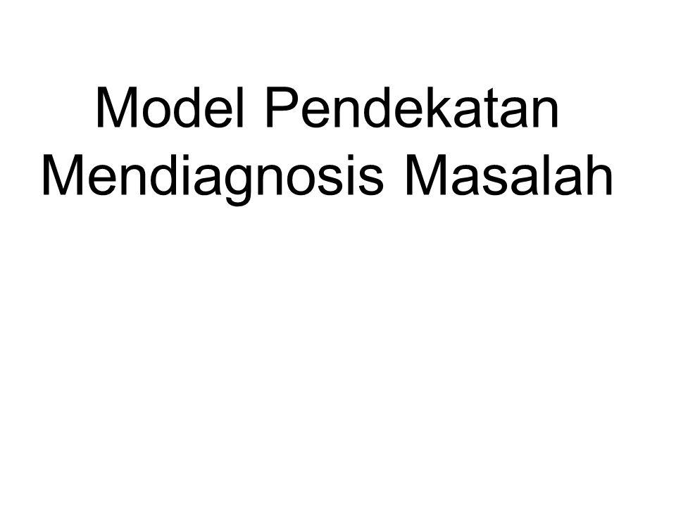 Model Pendekatan Mendiagnosis Masalah