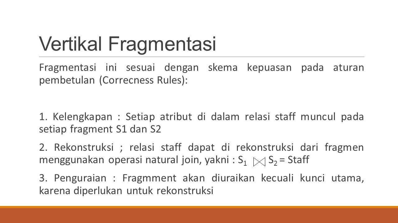 Vertikal Fragmentasi Fragmentasi ini sesuai dengan skema kepuasan pada aturan pembetulan (Correcness Rules): 1. Kelengkapan : Setiap atribut di dalam